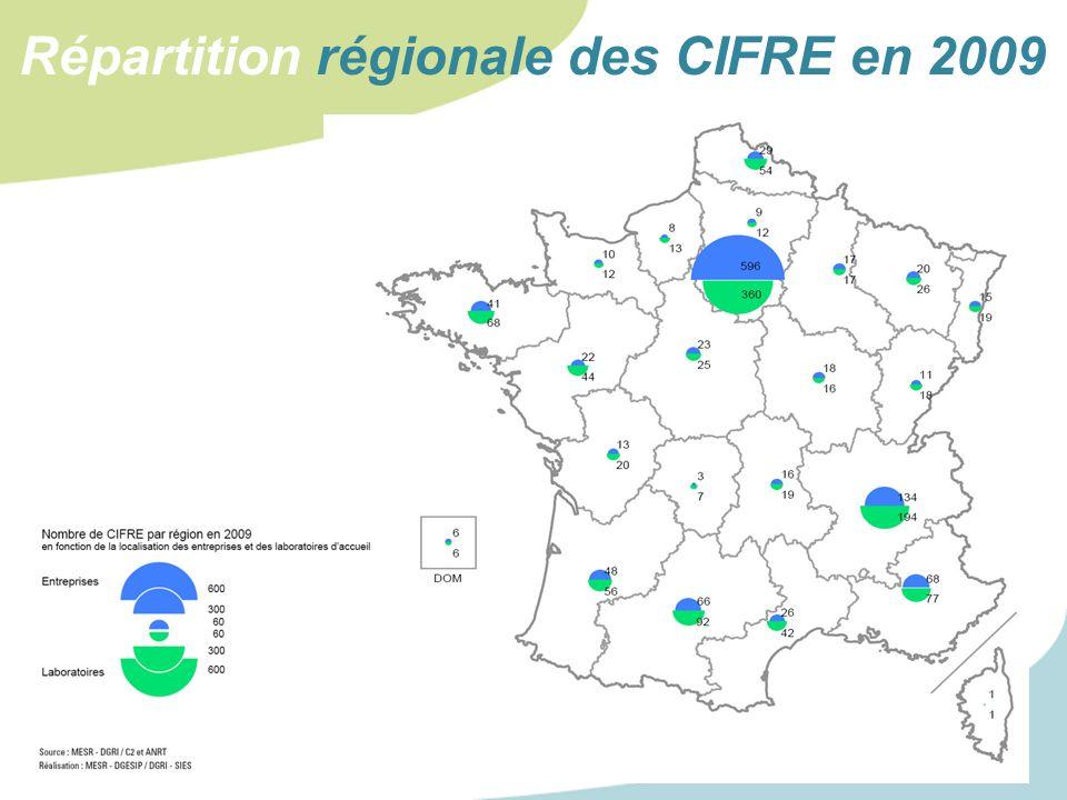 Répartition régionale des CIFRE en 2009