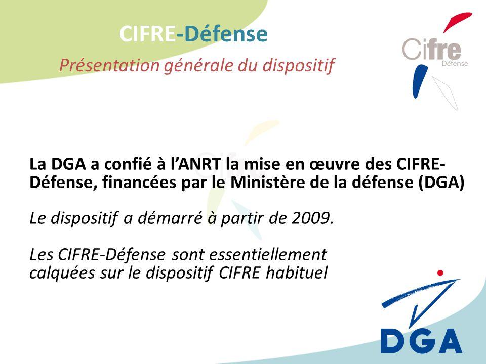 CIFRE-Défense Présentation générale du dispositif La DGA a confié à lANRT la mise en œuvre des CIFRE- Défense, financées par le Ministère de la défens