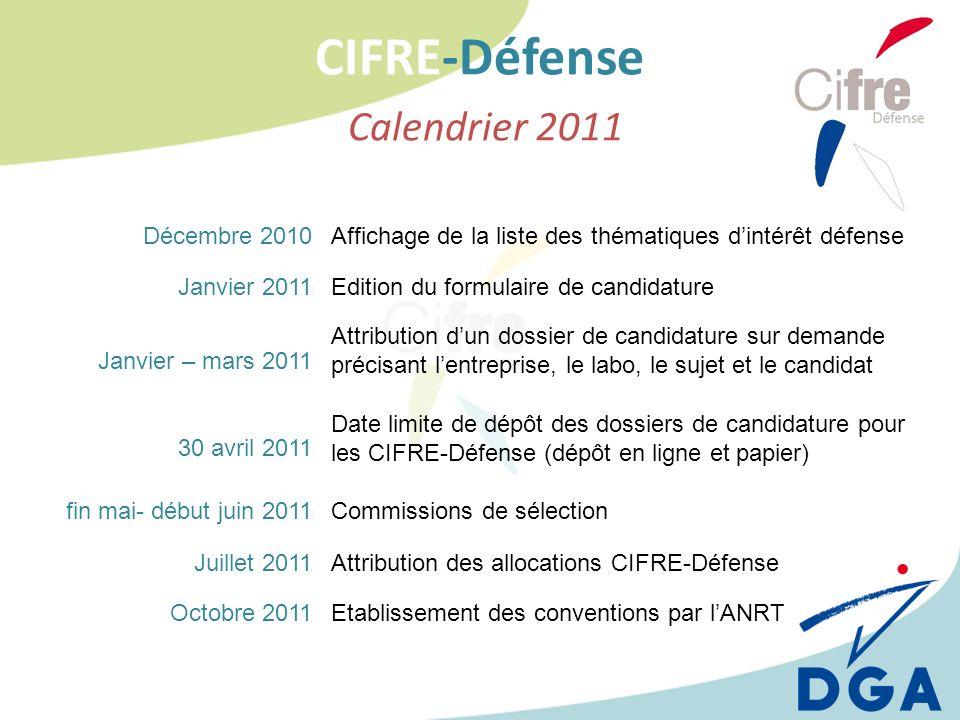 CIFRE-Défense Calendrier 2011 Décembre 2010Affichage de la liste des thématiques dintérêt défense Janvier 2011Edition du formulaire de candidature Jan