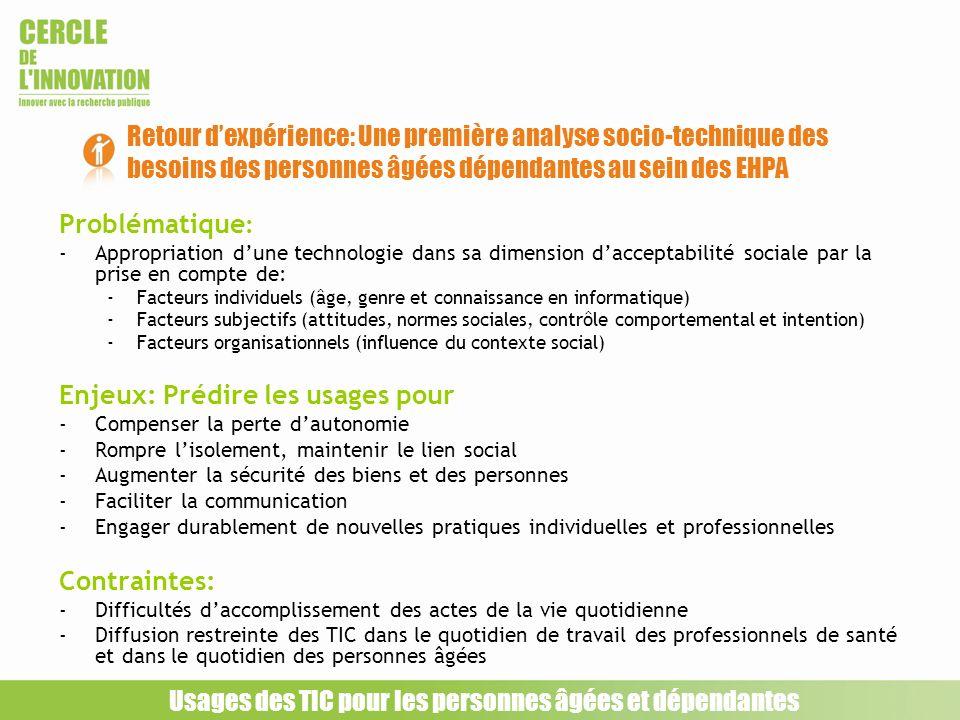 Problématique : -Appropriation dune technologie dans sa dimension dacceptabilité sociale par la prise en compte de: -Facteurs individuels (âge, genre