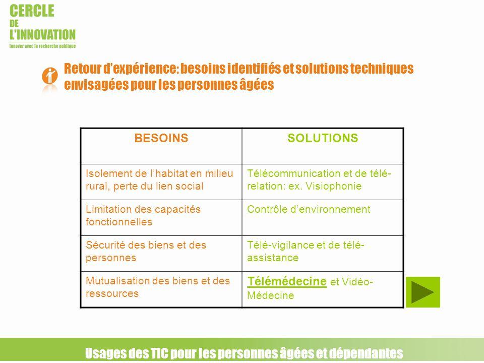 Retour dexpérience: besoins identifiés et solutions techniques envisagées pour les personnes âgées Usages des TIC pour les personnes âgées et dépendan