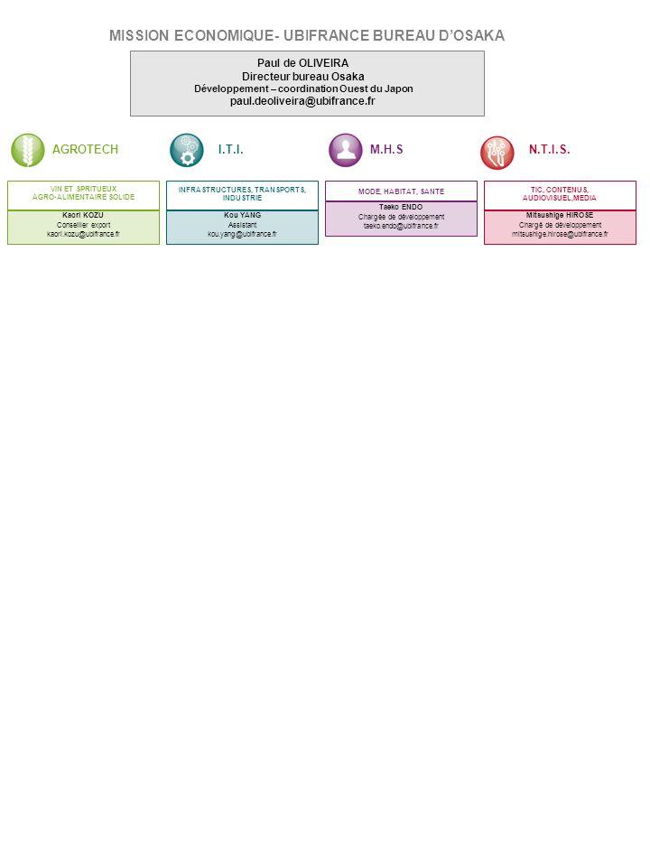 MISSION ECONOMIQUE- UBIFRANCE BUREAU DOSAKA Paul de OLIVEIRA Directeur bureau Osaka Développement – coordination Ouest du Japon paul.deoliveira@ubifrance.fr AGROTECHI.T.I.M.H.SN.T.I.S.