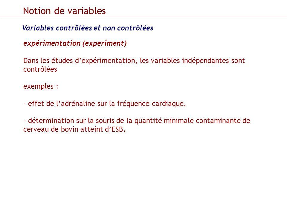 Variables contrôlées et non contrôlées Notion de variables expérimentation (experiment) Dans les études dexpérimentation, les variables indépendantes