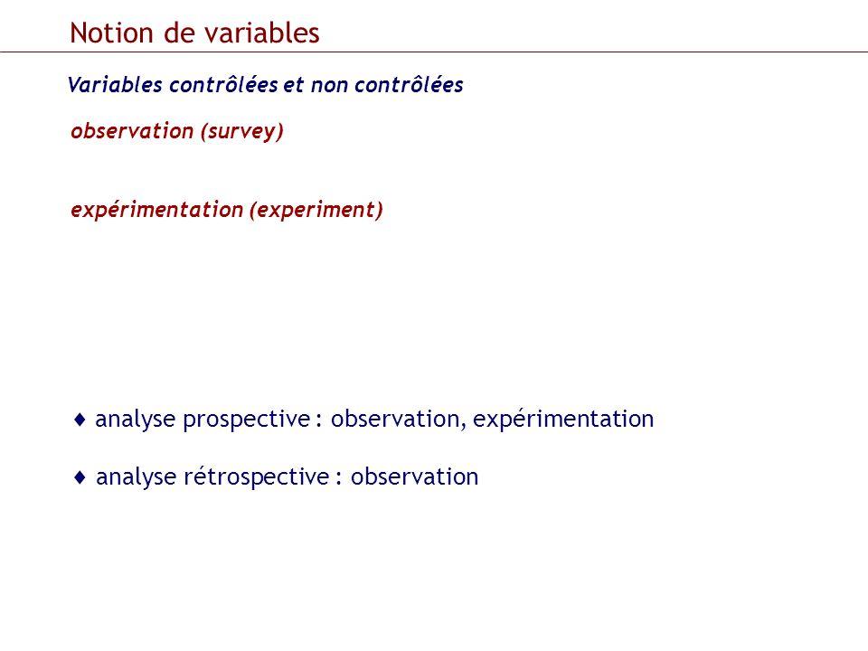 Variables contrôlées et non contrôlées Notion de variables analyse prospective : observation, expérimentation analyse rétrospective : observation obse