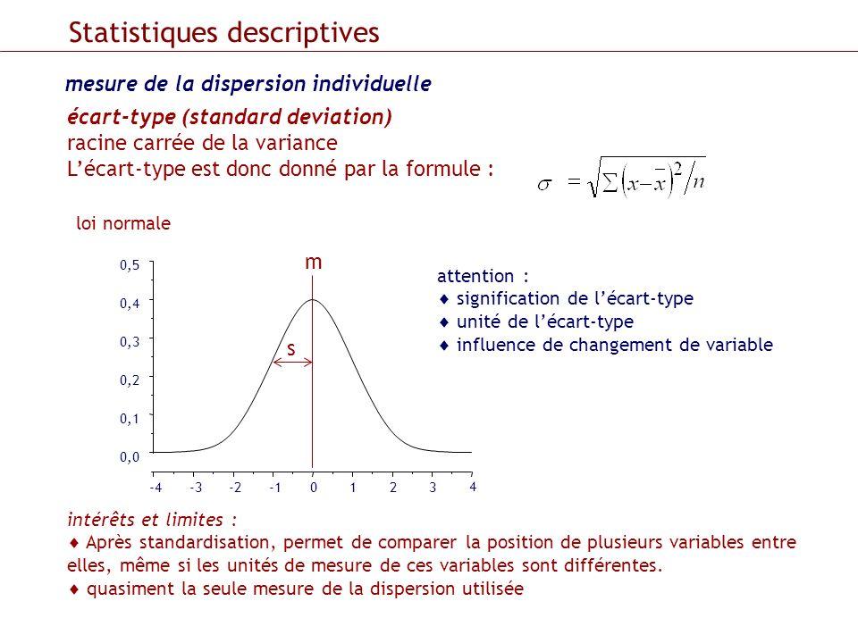 mesure de la dispersion individuelle Statistiques descriptives écart-type (standard deviation) racine carrée de la variance Lécart-type est donc donné