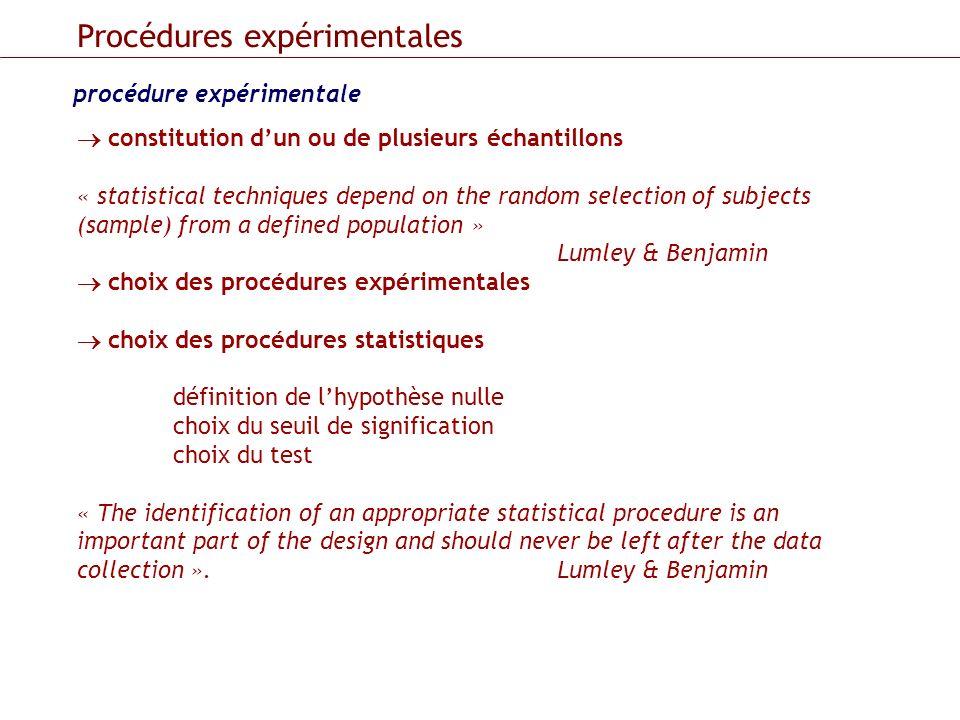 Procédures expérimentales procédure expérimentale constitution dun ou de plusieurs échantillons « statistical techniques depend on the random selectio