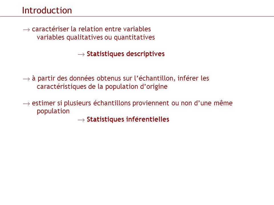 Introduction caractériser la relation entre variables variables qualitatives ou quantitatives Statistiques descriptives à partir des données obtenus s