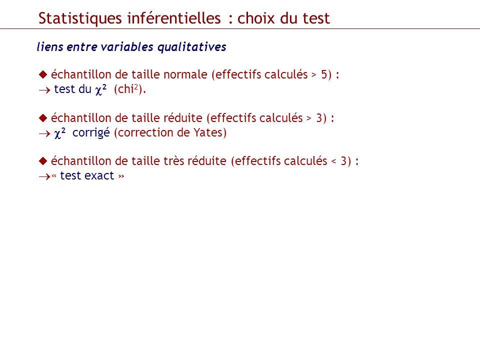 Statistiques inférentielles : choix du test liens entre variables qualitatives échantillon de taille normale (effectifs calculés > 5) : test du 2 (chi