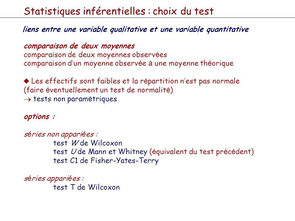 Statistiques inférentielles : choix du test liens entre une variable qualitative et une variable quantitative comparaison de deux moyennes comparaison