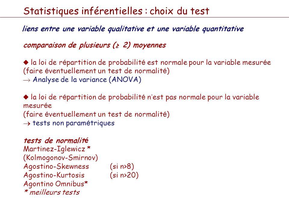 Statistiques inférentielles : choix du test liens entre une variable qualitative et une variable quantitative comparaison de plusieurs ( 2) moyennes l