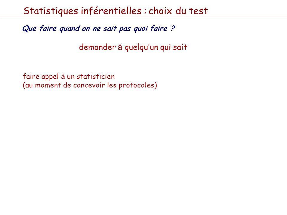 Statistiques inférentielles : choix du test Que faire quand on ne sait pas quoi faire ? demander à quelqu un qui sait faire appel à un statisticien (a