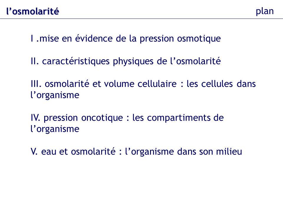 milieux intérieurs osmolarité et volume cellulaire liquide intersticiel ionsintracellulaire (mM)extracellulaire (mM) Na + 5-15145 K+K+ 1405 Mg 2+ 0,51-2 Ca 2+ 1x 10 -4 1-2 H+H+ 7x 10 -5 (pH = 7,2)4x 10 -5 (pH = 7,4) Cl - 5-15110 Pi (en mEq/l)1002 autres composés : glucose, protéines,...
