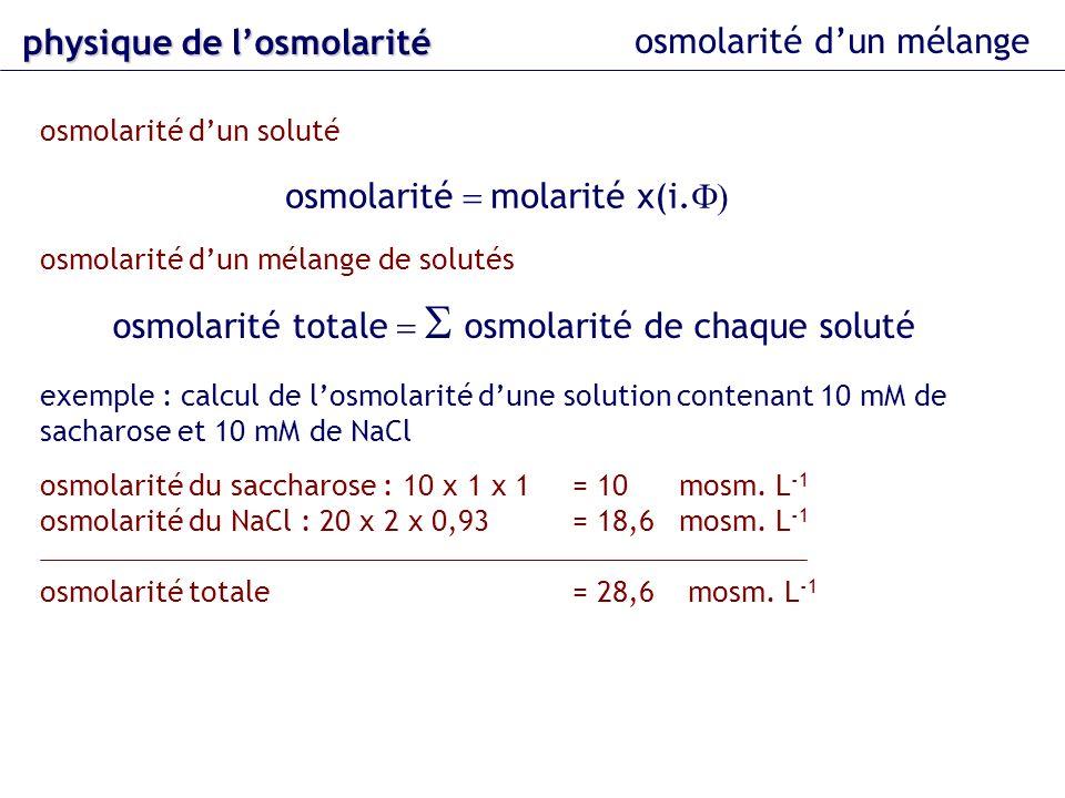 osmolarité dun mélange exemple : calcul de losmolarité dune solution contenant 10 mM de sacharose et 10 mM de NaCl osmolarité molarité x(i. osmolarité