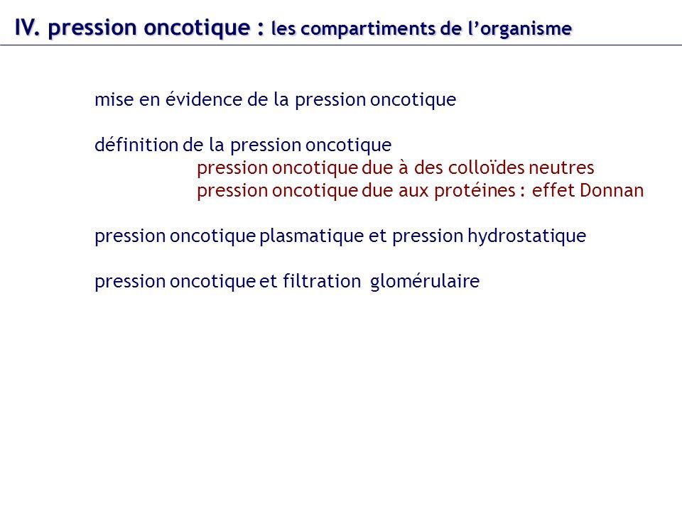 IV. pression oncotique : les compartiments de lorganisme IV. pression oncotique : les compartiments de lorganisme mise en évidence de la pression onco