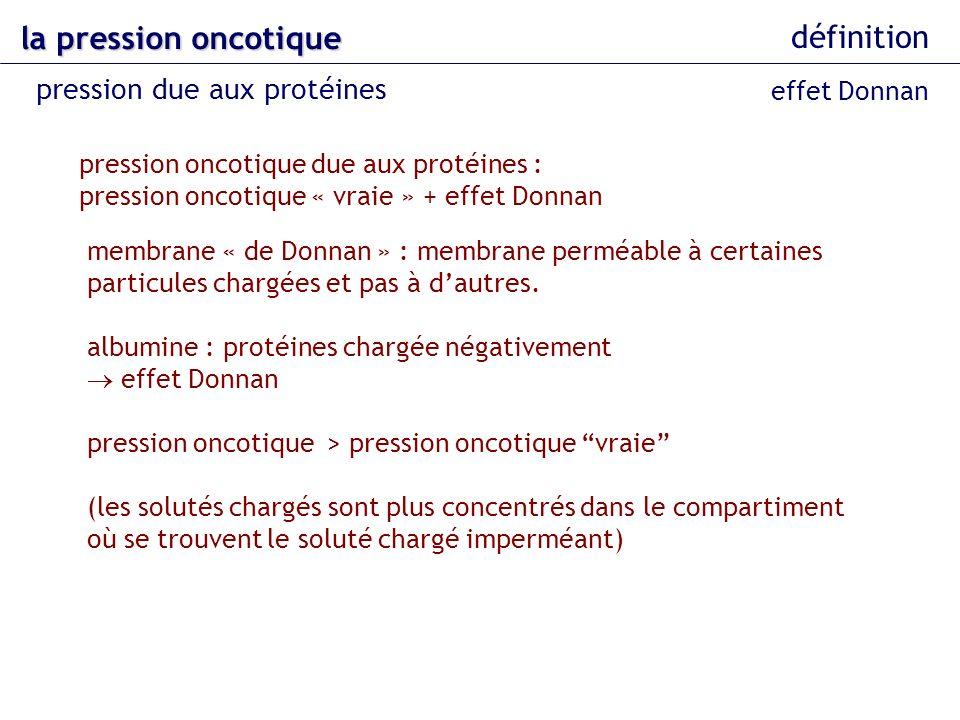 la pression oncotique définition pression due aux protéines pression oncotique due aux protéines : pression oncotique « vraie » + effet Donnan membran