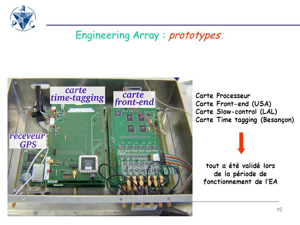 10 Engineering Array : prototypes Carte Processeur Carte Front-end (USA) Carte Slow-control (LAL) Carte Time tagging (Besançon) tout a été validé lors