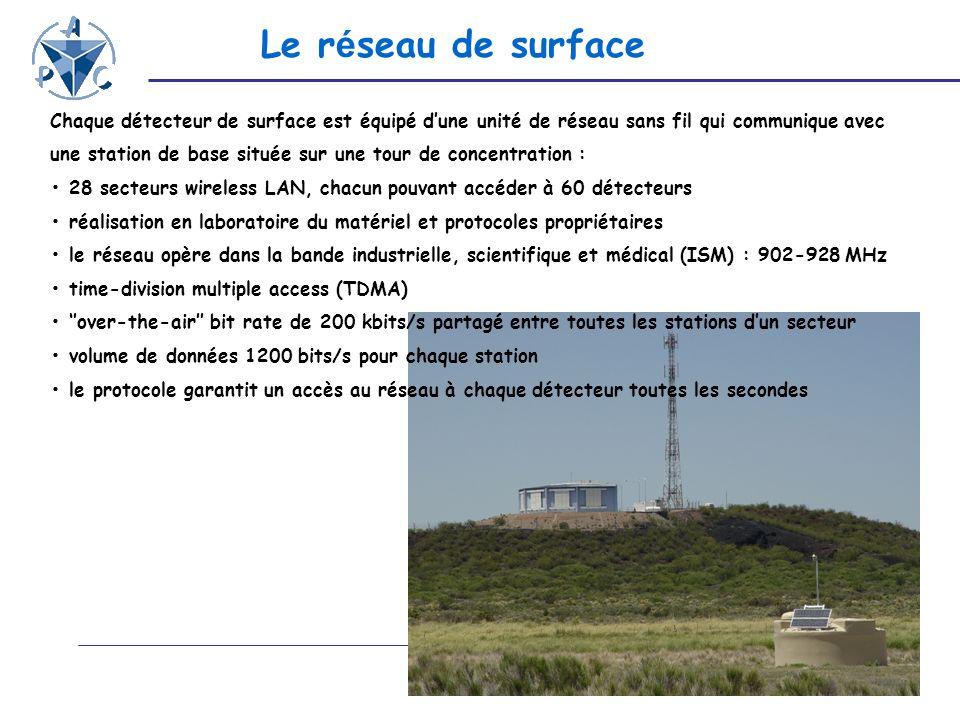 13 Chaque détecteur de surface est équipé dune unité de réseau sans fil qui communique avec une station de base située sur une tour de concentration :