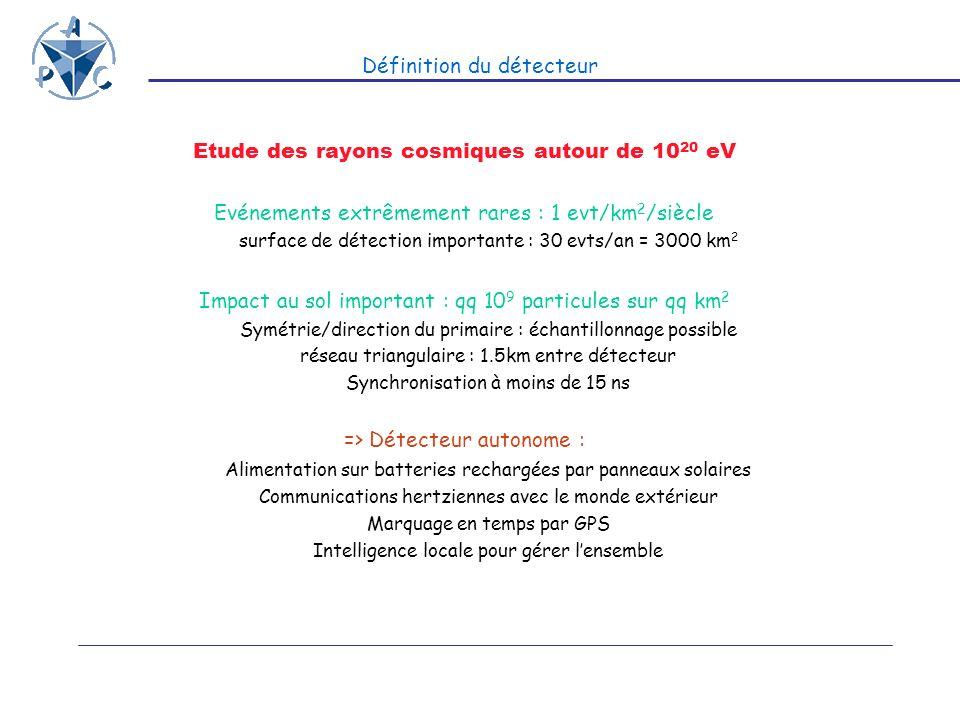 Définition du détecteur Etude des rayons cosmiques autour de 10 20 eV Evénements extrêmement rares : 1 evt/km 2 /siècle surface de détection important