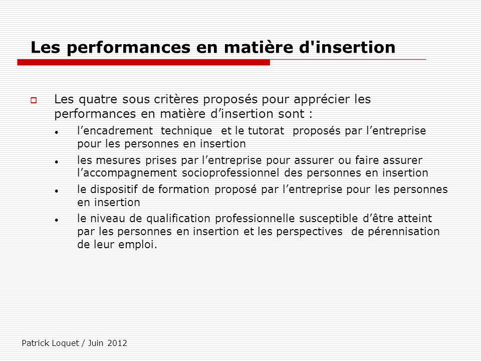 Patrick Loquet / Juin 2012 Les performances en matière d'insertion Les quatre sous critères proposés pour apprécier les performances en matière dinser
