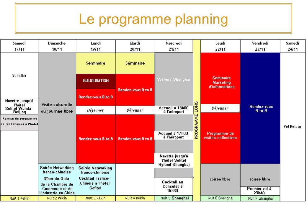 Le programme planning