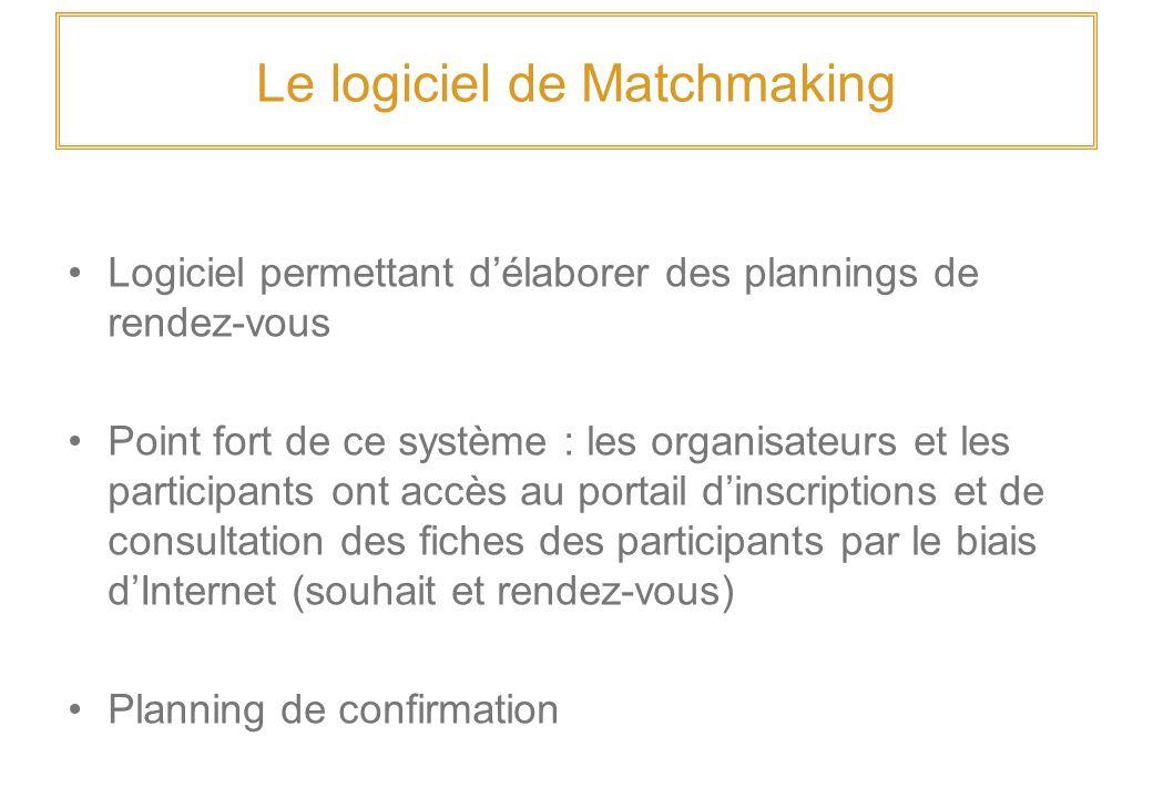 Le logiciel de Matchmaking Logiciel permettant délaborer des plannings de rendez-vous Point fort de ce système : les organisateurs et les participants ont accès au portail dinscriptions et de consultation des fiches des participants par le biais dInternet (souhait et rendez-vous) Planning de confirmation
