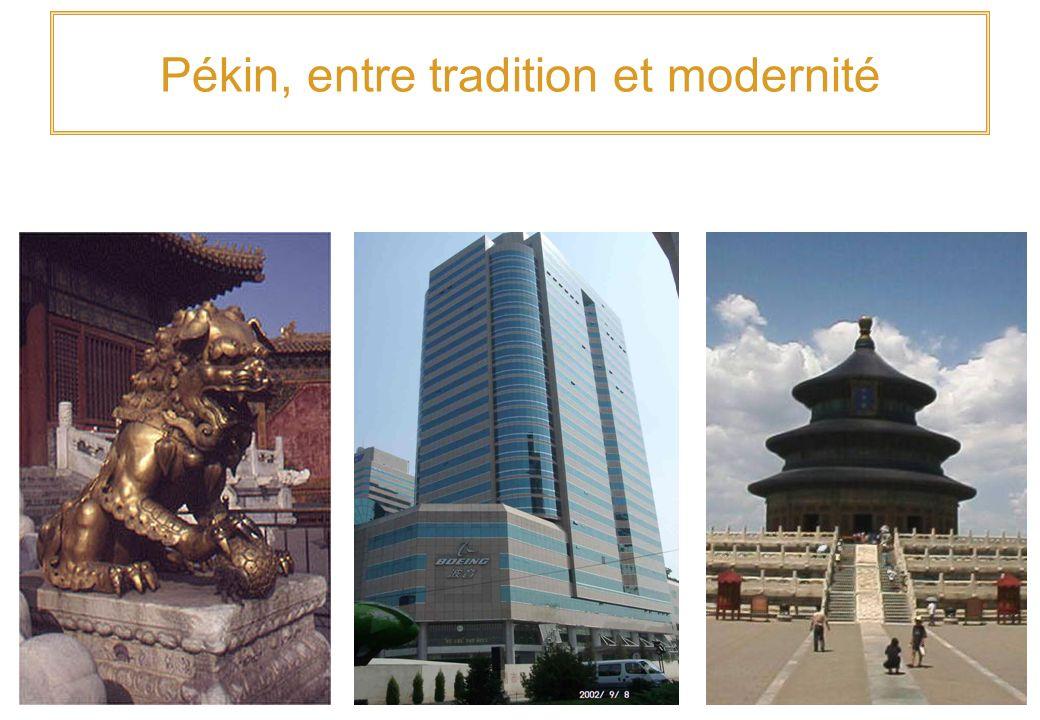 Pékin, entre tradition et modernité