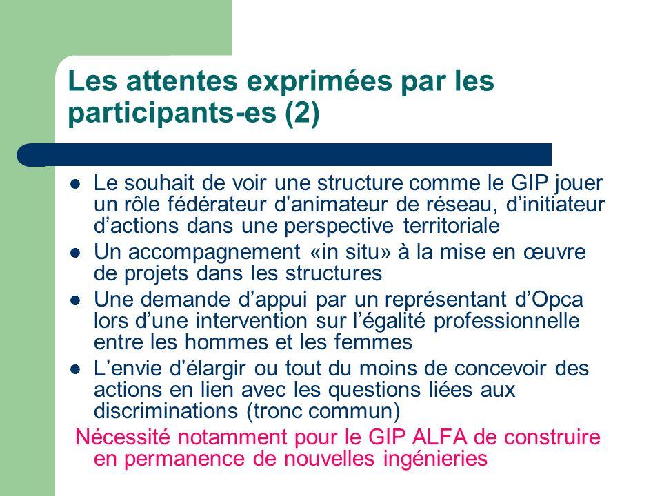 Les attentes exprimées par les participants-es (2) Le souhait de voir une structure comme le GIP jouer un rôle fédérateur danimateur de réseau, diniti