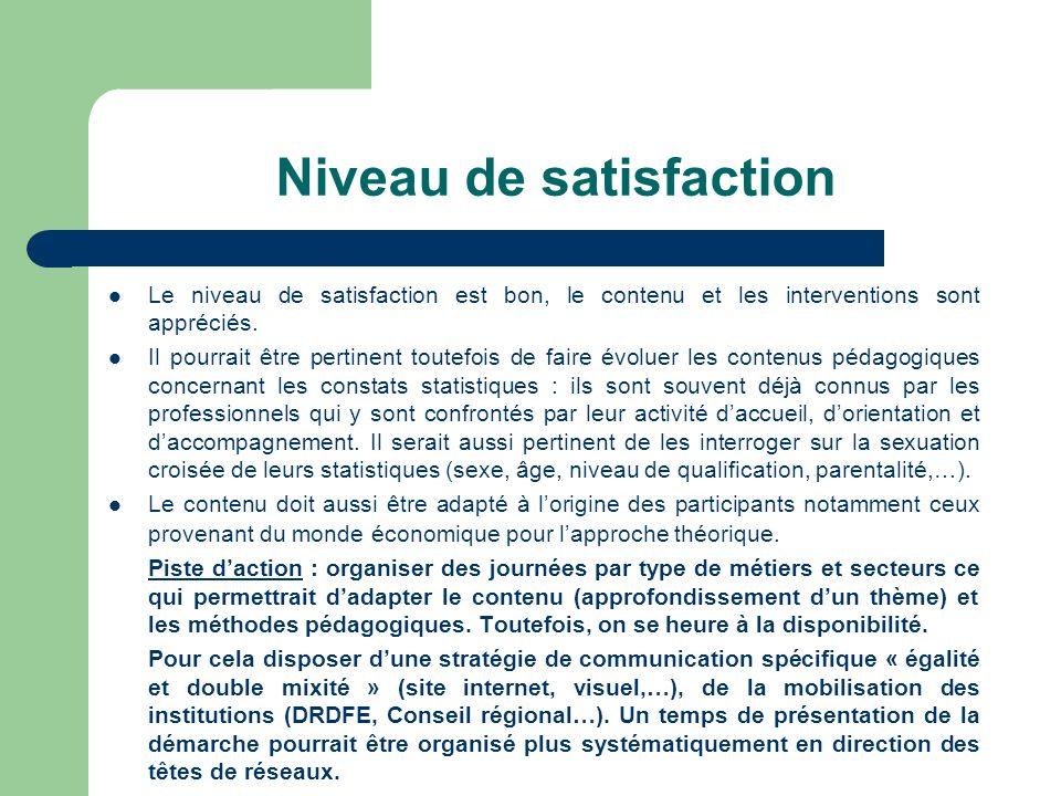 Niveau de satisfaction Le niveau de satisfaction est bon, le contenu et les interventions sont appréciés. Il pourrait être pertinent toutefois de fair