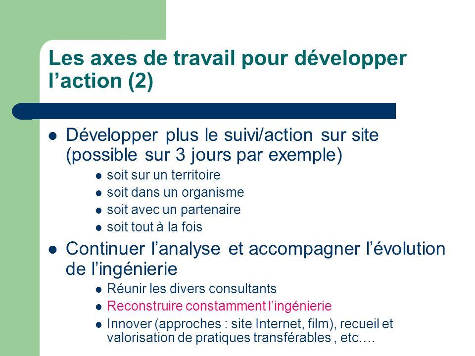 Les axes de travail pour développer laction (2) Développer plus le suivi/action sur site (possible sur 3 jours par exemple) soit sur un territoire soi