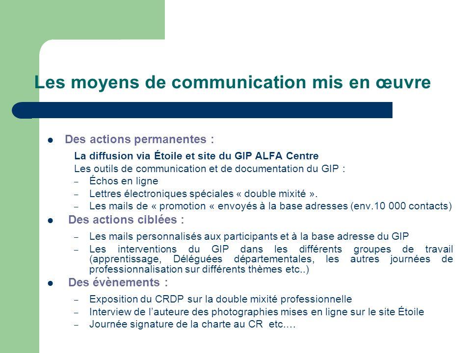 Les moyens de communication mis en œuvre Des actions permanentes : La diffusion via Étoile et site du GIP ALFA Centre Les outils de communication et d
