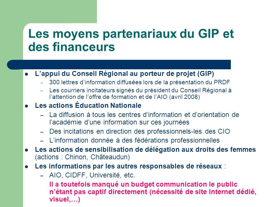 Les moyens partenariaux du GIP et des financeurs Lappui du Conseil Régional au porteur de projet (GIP) – 300 lettres dinformation diffusées lors de la