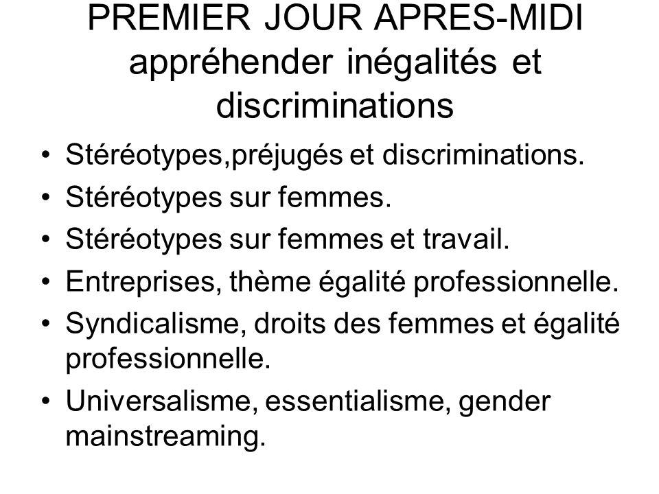 PREMIER JOUR APRES-MIDI appréhender inégalités et discriminations Stéréotypes,préjugés et discriminations.