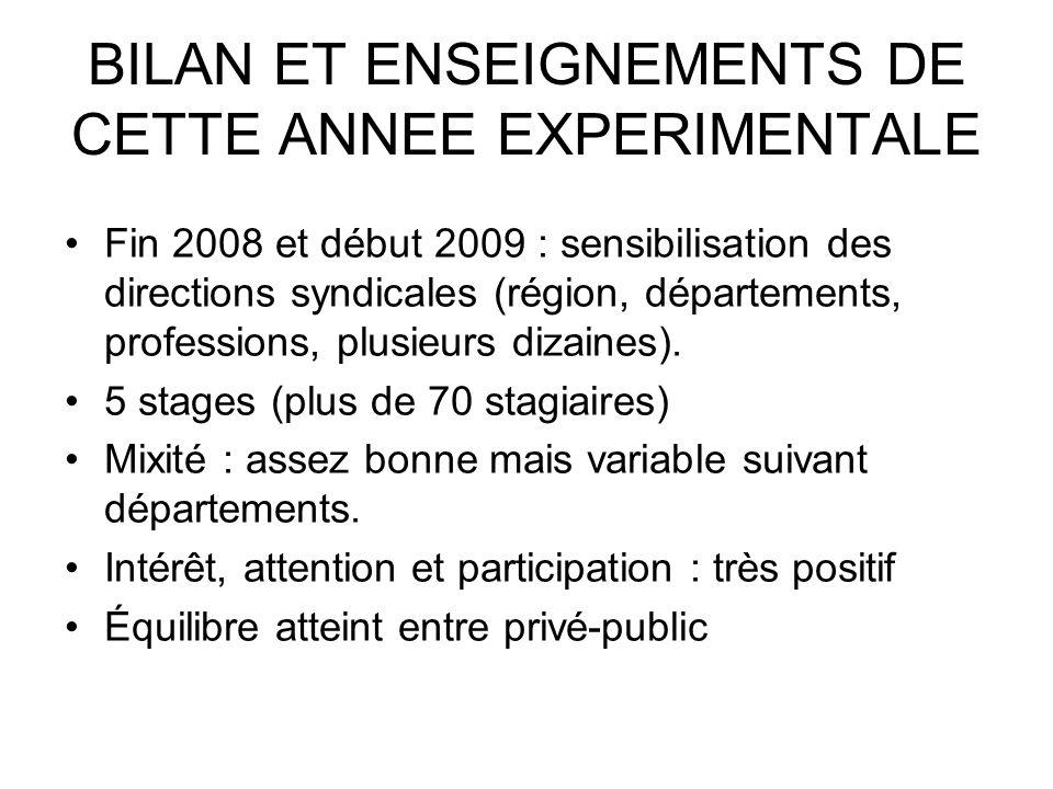 BILAN ET ENSEIGNEMENTS DE CETTE ANNEE EXPERIMENTALE Fin 2008 et début 2009 : sensibilisation des directions syndicales (région, départements, professions, plusieurs dizaines).