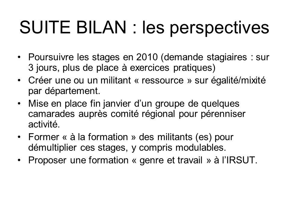 SUITE BILAN : les perspectives Poursuivre les stages en 2010 (demande stagiaires : sur 3 jours, plus de place à exercices pratiques) Créer une ou un militant « ressource » sur égalité/mixité par département.