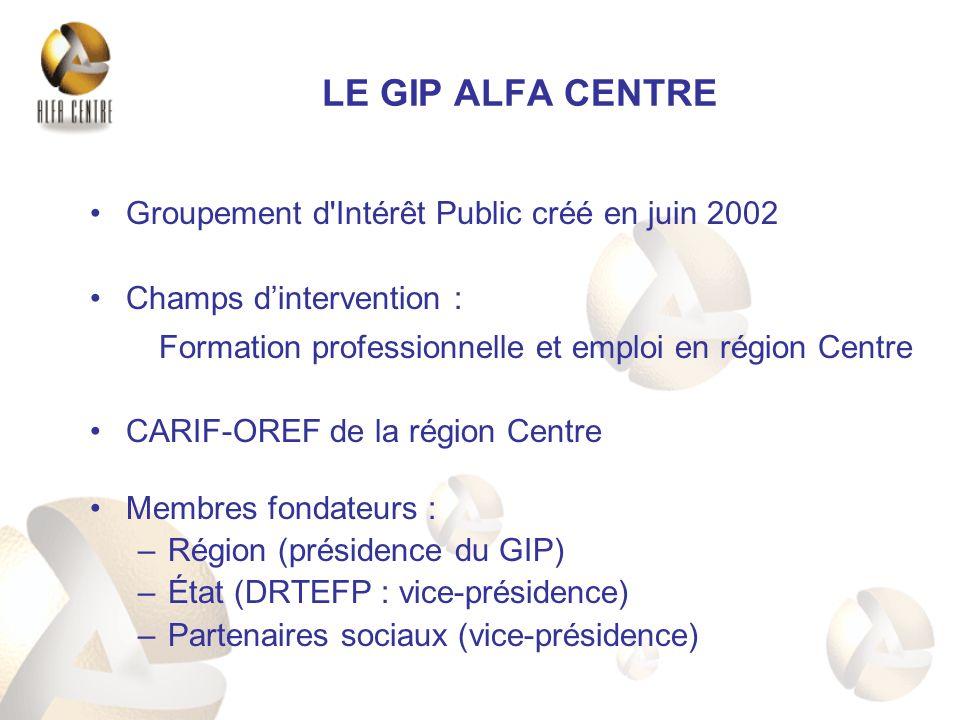LE GIP ALFA CENTRE Groupement d Intérêt Public créé en juin 2002 Champs dintervention : Formation professionnelle et emploi en région Centre CARIF-OREF de la région Centre Membres fondateurs : –Région (présidence du GIP) –État (DRTEFP : vice-présidence) –Partenaires sociaux (vice-présidence)