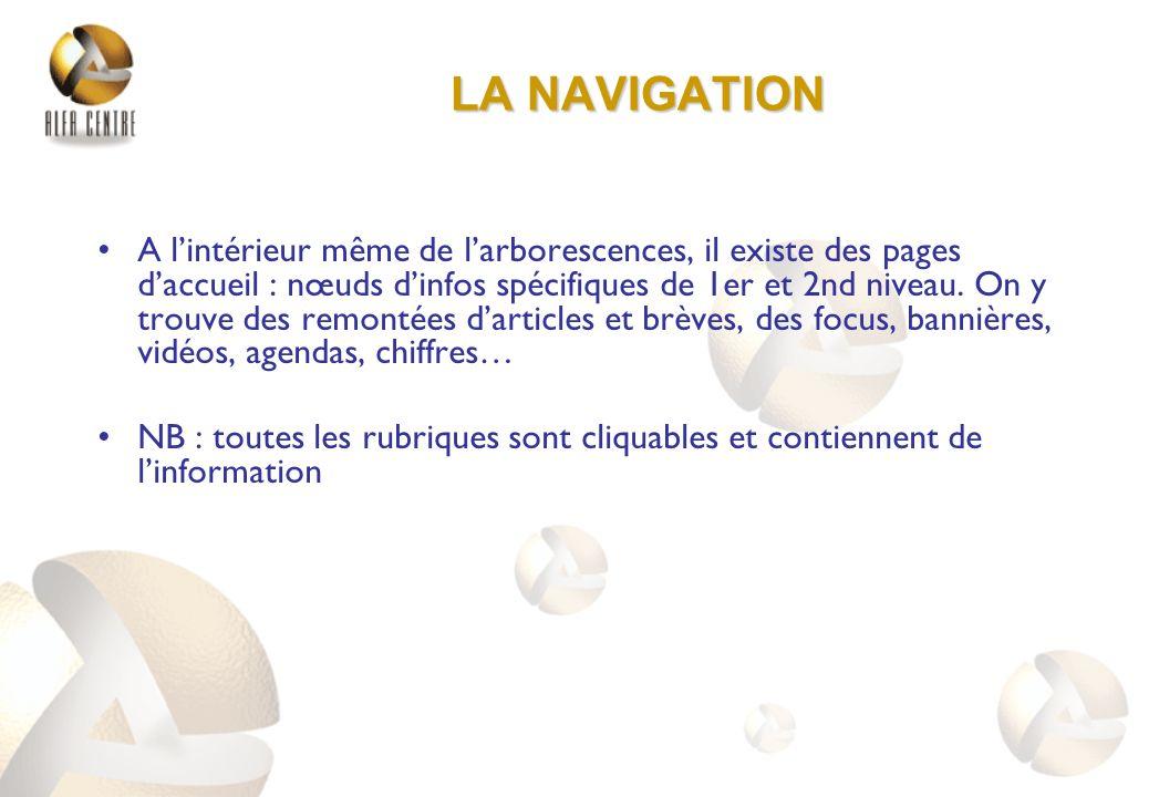LA NAVIGATION A lintérieur même de larborescences, il existe des pages daccueil : nœuds dinfos spécifiques de 1er et 2nd niveau. On y trouve des remon