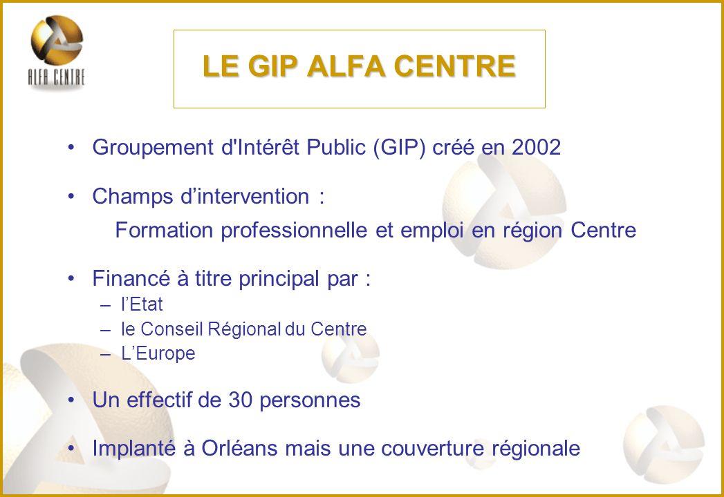 LE GIP ALFA CENTRE Groupement d'Intérêt Public (GIP) créé en 2002 Champs dintervention : Formation professionnelle et emploi en région Centre Financé