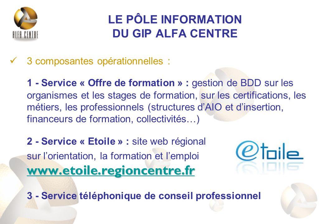 3 composantes opérationnelles : 1 - Service « Offre de formation » : gestion de BDD sur les organismes et les stages de formation, sur les certificati
