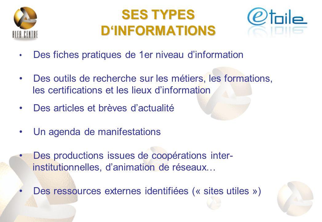 SES TYPES DINFORMATIONS Des fiches pratiques de 1er niveau dinformation Des outils de recherche sur les métiers, les formations, les certifications et