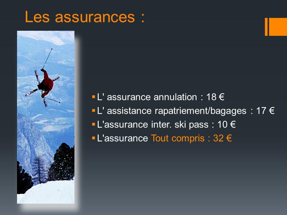 Les assurances : L assurance annulation : 18 L assistance rapatriement/bagages : 17 L assurance inter.