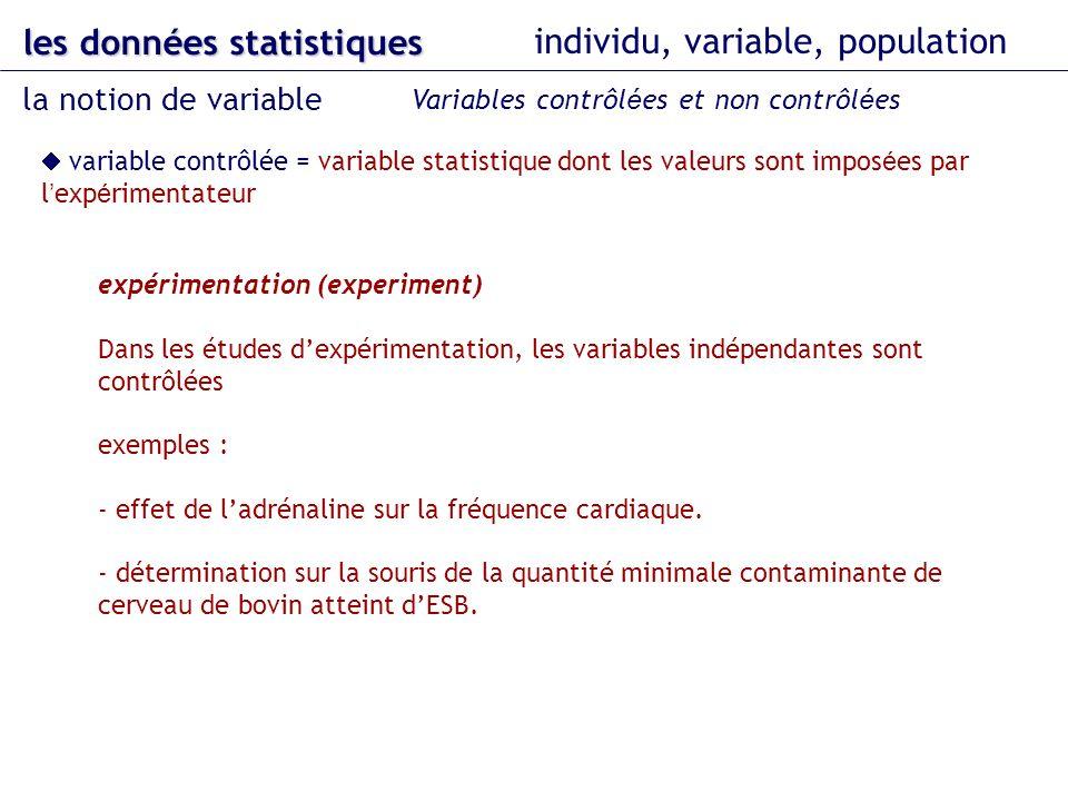 variable contrôlée = variable statistique dont les valeurs sont impos é es par l exp é rimentateur les données statistiques individu, variable, population la notion de variable Variables contrôl é es et non contrôl é es expérimentation (experiment) Dans les études dexpérimentation, les variables indépendantes sont contrôlées exemples : - effet de ladrénaline sur la fréquence cardiaque.