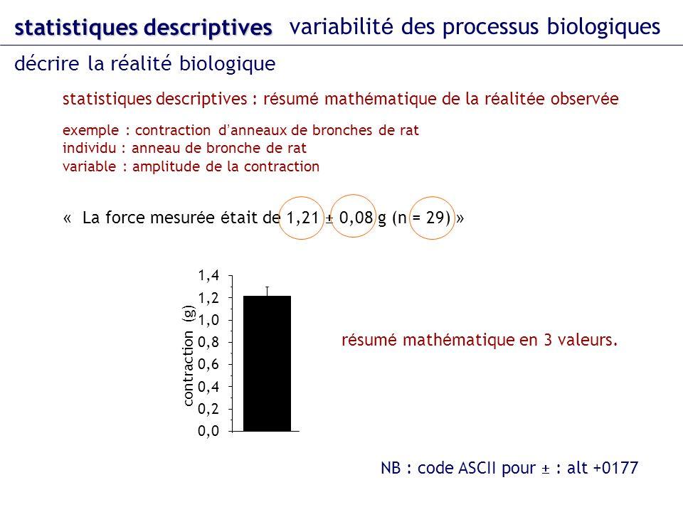statistiques descriptives variabilit é des processus biologiques décrire la réalité biologique statistiques descriptives : r é sum é math é matique de