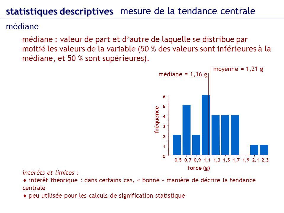 médiane : valeur de part et dautre de laquelle se distribue par moitié les valeurs de la variable (50 % des valeurs sont inférieures à la médiane, et 50 % sont supérieures).