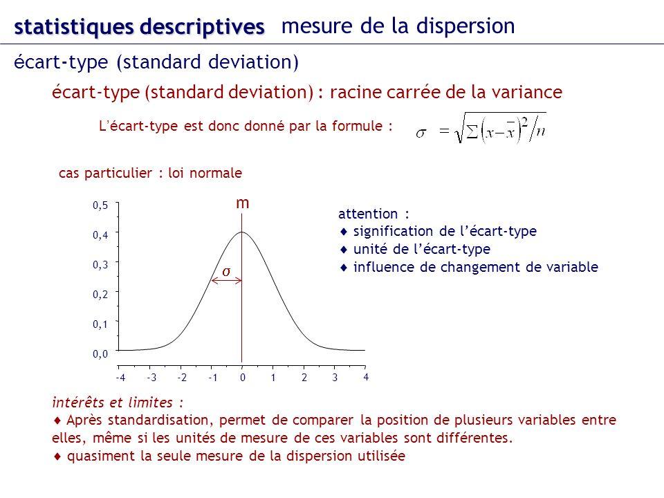 écart-type (standard deviation) : racine carrée de la variance intérêts et limites : Après standardisation, permet de comparer la position de plusieurs variables entre elles, même si les unités de mesure de ces variables sont différentes.