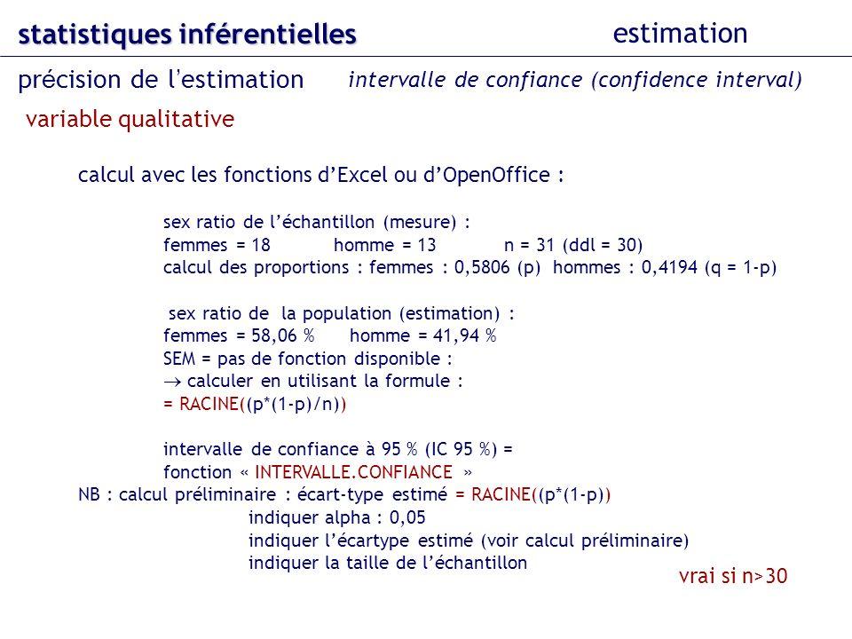 calcul avec les fonctions dExcel ou dOpenOffice : sex ratio de léchantillon (mesure) : femmes = 18 homme = 13 n = 31 (ddl = 30) calcul des proportions : femmes : 0,5806 (p) hommes : 0,4194 (q = 1-p) sex ratio de la population (estimation) : femmes = 58,06 % homme = 41,94 % SEM = pas de fonction disponible : calculer en utilisant la formule : = RACINE((p*(1-p)/n)) intervalle de confiance à 95 % (IC 95 %) = fonction « INTERVALLE.CONFIANCE » NB : calcul préliminaire : écart-type estimé = RACINE((p*(1-p)) indiquer alpha : 0,05 indiquer lécartype estimé (voir calcul préliminaire) indiquer la taille de léchantillon statistiques inférentielles estimation pr é cision de l estimation intervalle de confiance (confidence interval) variable qualitative vrai si n>30