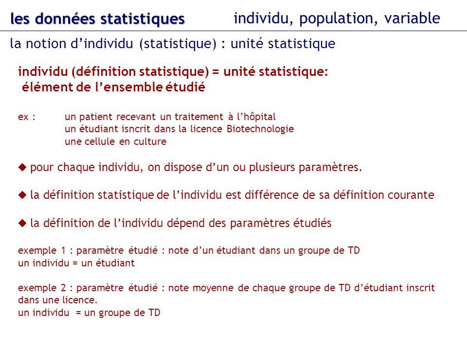 estimation de la fluctuation de la moyenne : écart-type de la moyenne = standard error of the mean (SEM) NB : la précision dépend de la taille de léchantillon, pas de la taille de la population statistiques inférentielles estimation pr é cision de l estimation variable quantitative é cart-type estim é sur l é chantillon ( fluctuation de la variable) taille de l é chantillon exemple : fréquence cardiaque moyenne de la population (estimée) : 86 battements/min écart-type de la population (SD) (estimé) : 13,25 battements/min SEM = 3,38 battements/min écart-type de la moyenne (SEM)