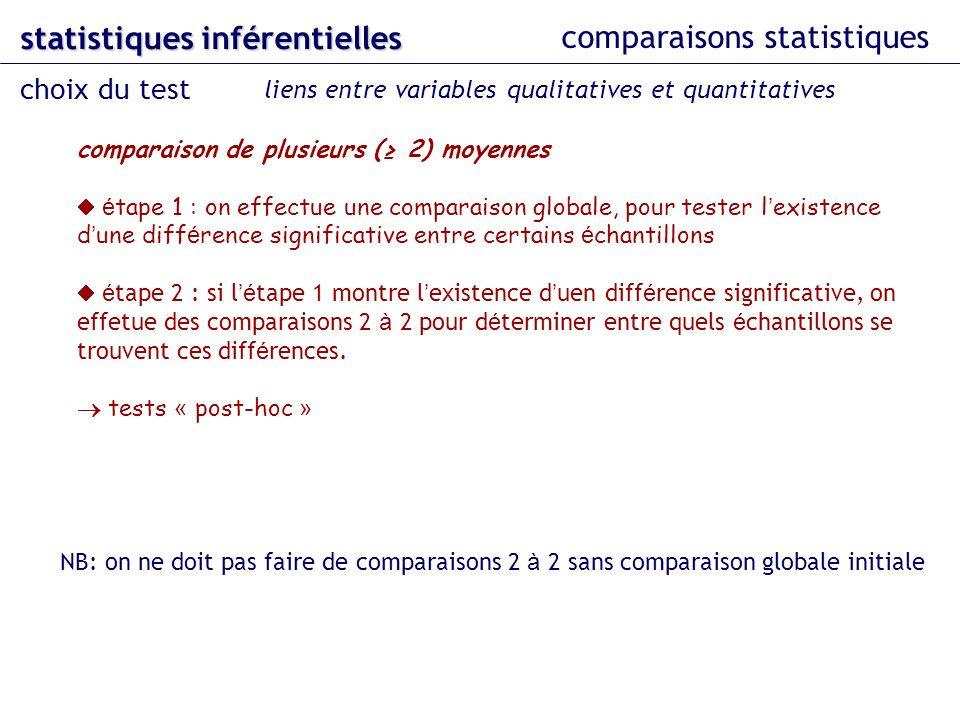 comparaison de plusieurs ( 2) moyennes é tape 1 : on effectue une comparaison globale, pour tester l existence d une diff é rence significative entre