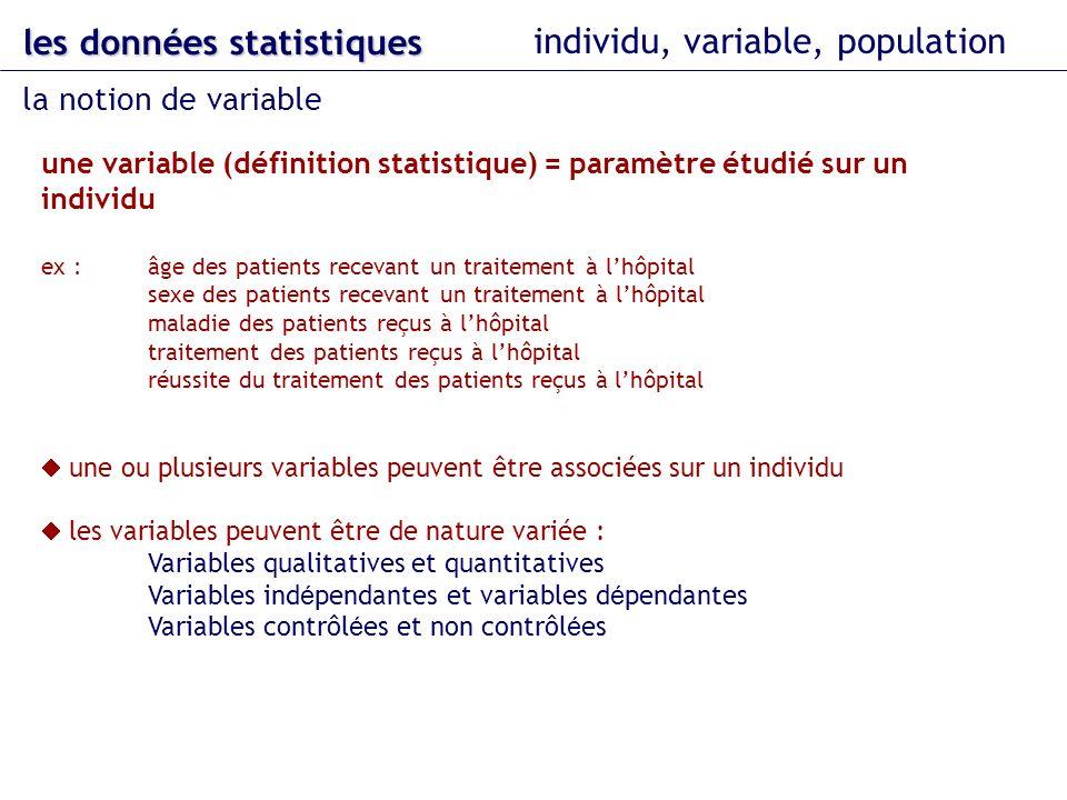 une variable (définition statistique) = paramètre étudié sur un individu ex : âge des patients recevant un traitement à lhôpital sexe des patients recevant un traitement à lhôpital maladie des patients reçus à lhôpital traitement des patients reçus à lhôpital réussite du traitement des patients reçus à lhôpital une ou plusieurs variables peuvent être associées sur un individu les variables peuvent être de nature variée : Variables qualitatives et quantitatives Variables ind é pendantes et variables d é pendantes Variables contrôl é es et non contrôl é es les données statistiques individu, variable, population la notion de variable