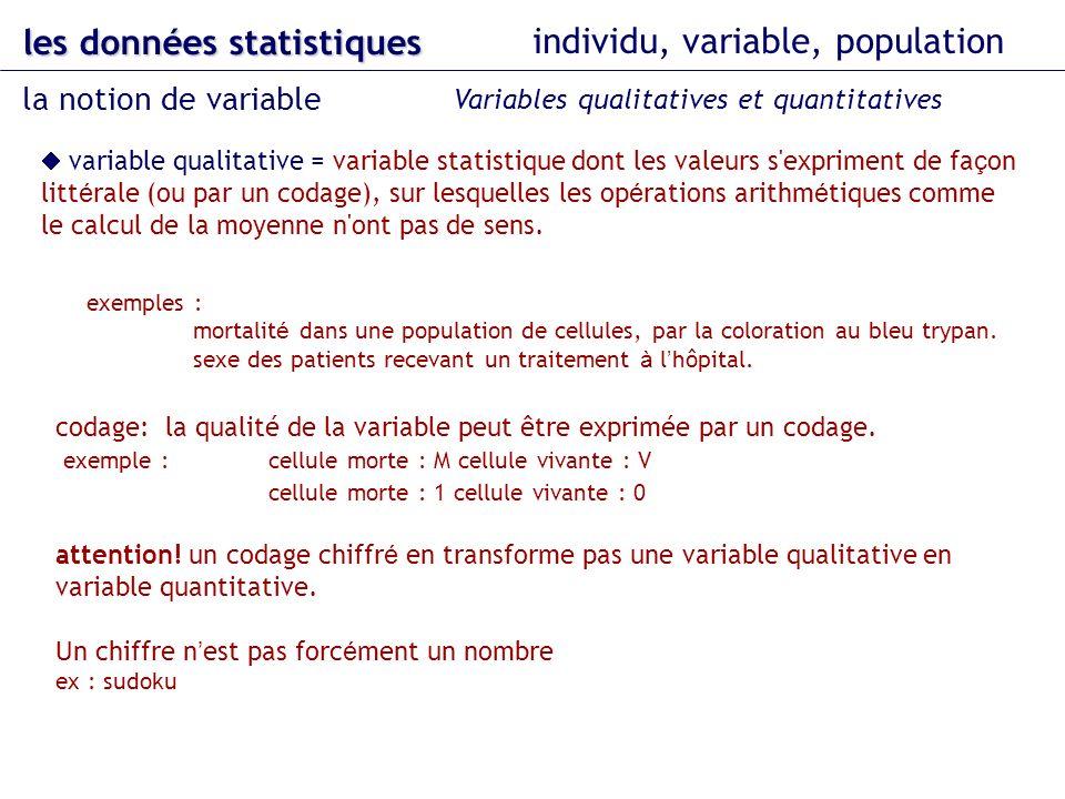 variable qualitative = variable statistique dont les valeurs s expriment de fa ç on litt é rale (ou par un codage), sur lesquelles les op é rations arithm é tiques comme le calcul de la moyenne n ont pas de sens.