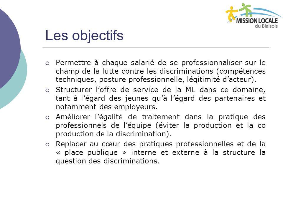 Les objectifs Permettre à chaque salarié de se professionnaliser sur le champ de la lutte contre les discriminations (compétences techniques, posture professionnelle, légitimité dacteur).